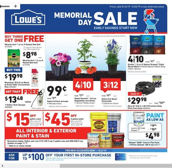 Lowe S Memorial Day Sale 2020 Memorial Day Savings
